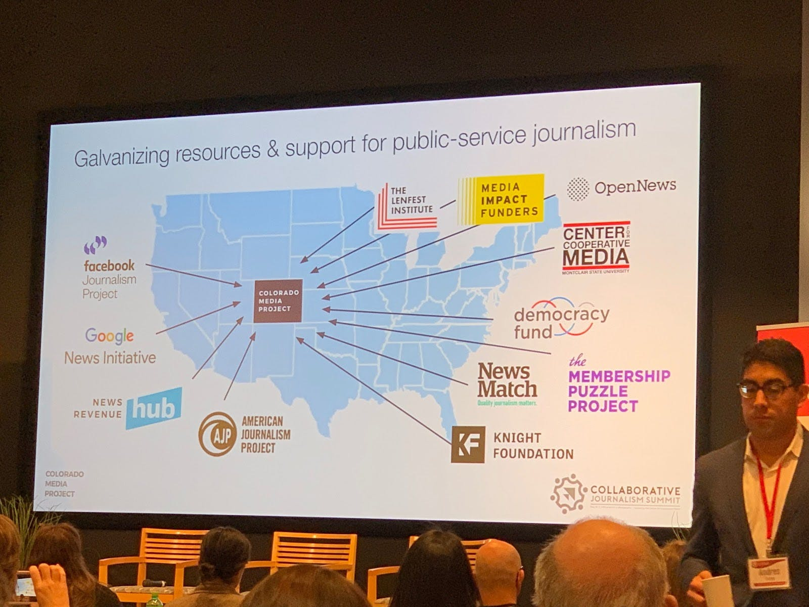 <p><em>From the Colorado Media Project presentation at the 2019 Collaborative Journalism Summit</em></p>