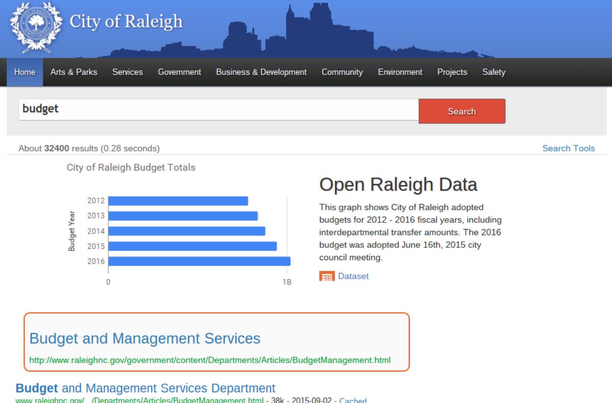 Democratizing Data through Visual Search Results - Knight